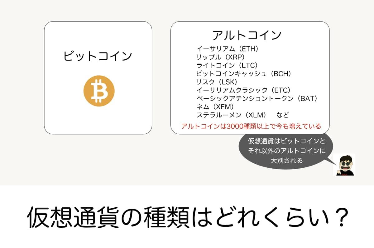 仮想通貨 仮想通貨の種類